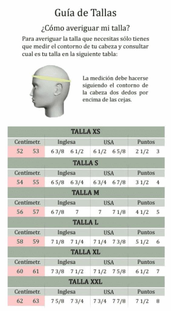 Guía de tallas para sombreros